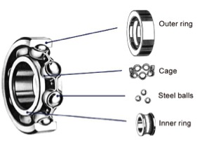 pfs_bearing_components_in_europe_2016_-_picture_1.jpg