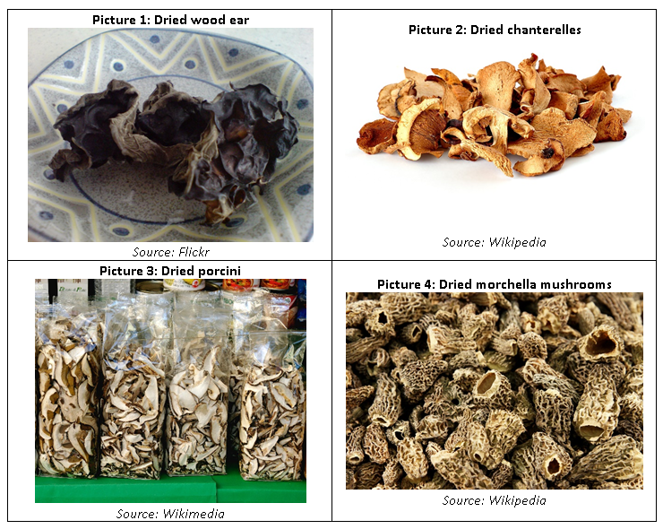 Exporting dried mushrooms to Europe | CBI - Centre for the