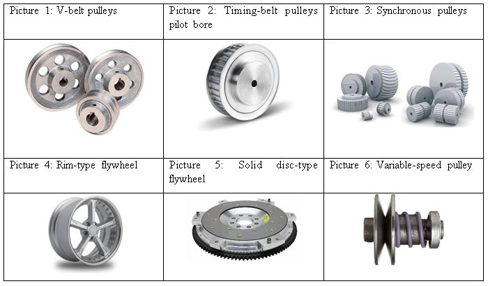 Exporting pulleys to Europe | CBI - Centre for the Promotion