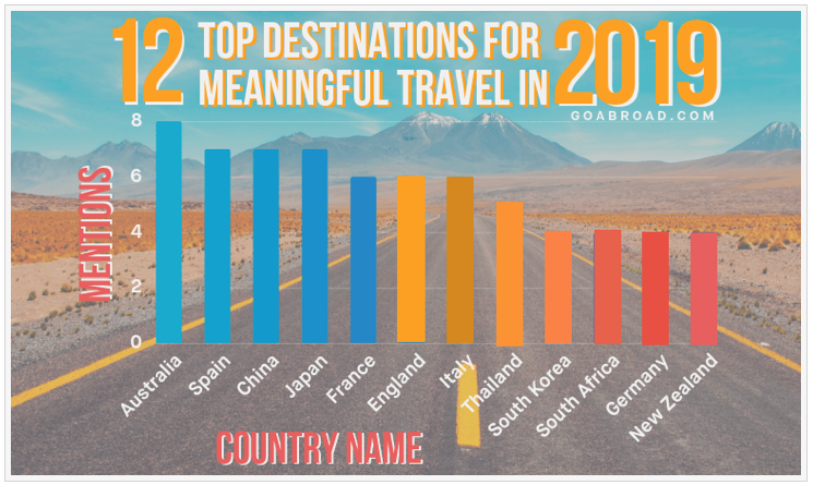 save_chart_2_top_destinations.png