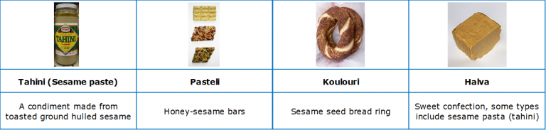 Popular sesame products in Greece